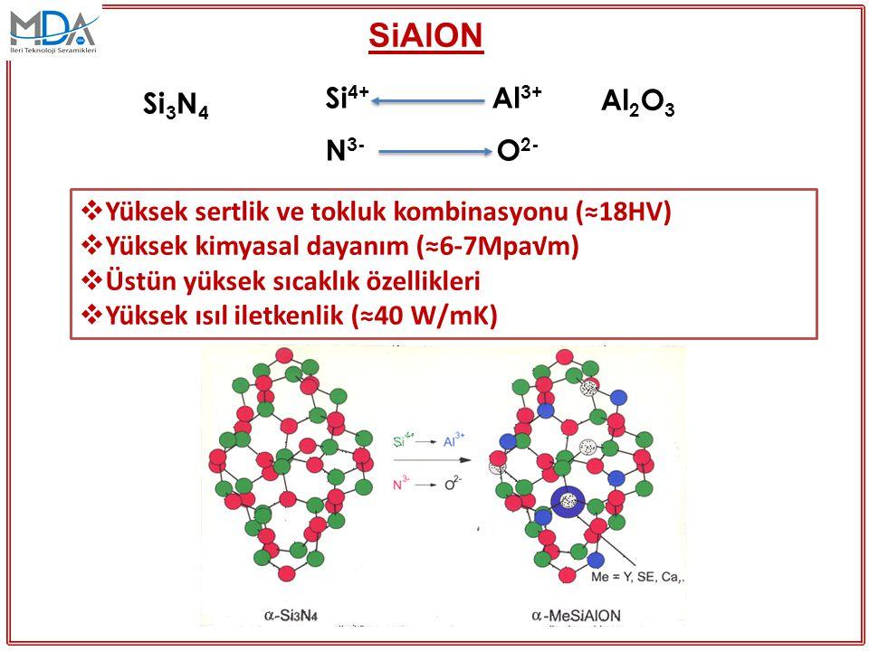 SiAlON Si 3 N 4 Al 2 O 3 Si 4+ Al 3+ N 3- O 2-  Yüksek sertlik ve tokluk kombinasyonu (≈18HV)  Yüksek kimyasal dayanım (≈6-7Mpa√m)  Üstün yüksek sı