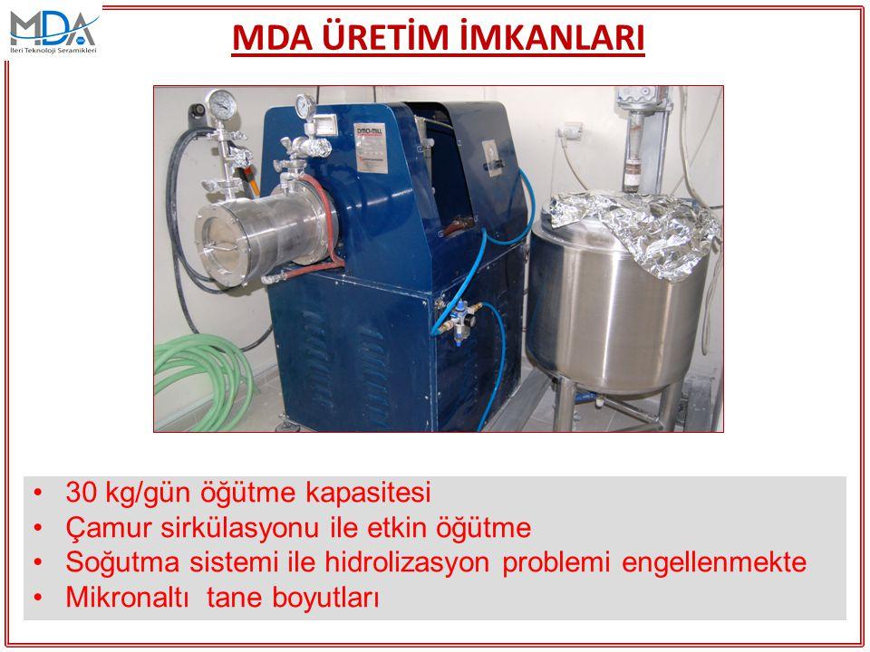 MDA ÜRETİM İMKANLARI 30 kg/gün öğütme kapasitesi Çamur sirkülasyonu ile etkin öğütme Soğutma sistemi ile hidrolizasyon problemi engellenmekte Mikronal