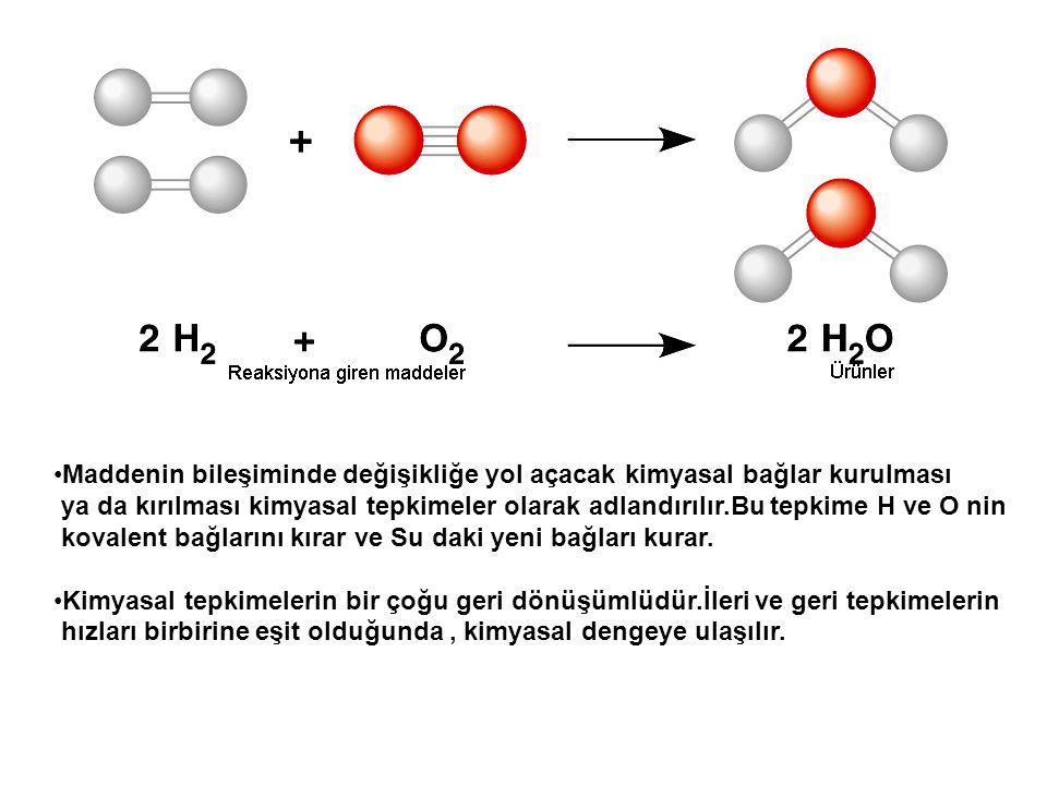 Maddenin bileşiminde değişikliğe yol açacak kimyasal bağlar kurulması ya da kırılması kimyasal tepkimeler olarak adlandırılır.Bu tepkime H ve O nin ko