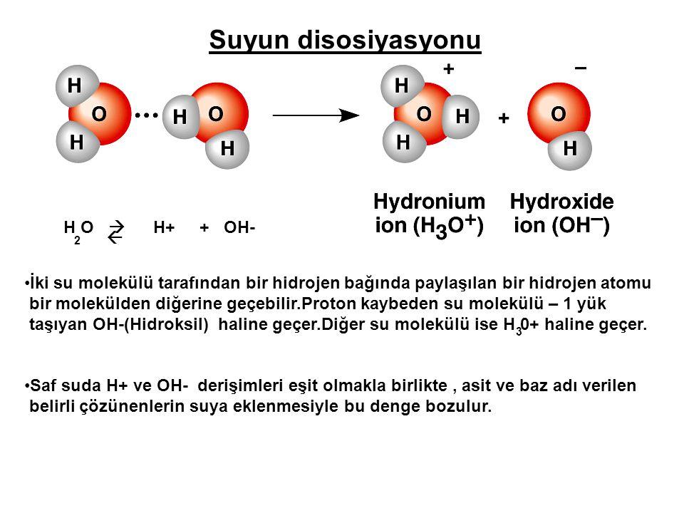 İki su molekülü tarafından bir hidrojen bağında paylaşılan bir hidrojen atomu bir molekülden diğerine geçebilir.Proton kaybeden su molekülü – 1 yük ta