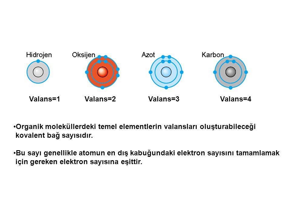Valans=1 Valans=2 Valans=3 Valans=4 Organik moleküllerdeki temel elementlerin valansları oluşturabileceği kovalent bağ sayısıdır. Bu sayı genellikle a