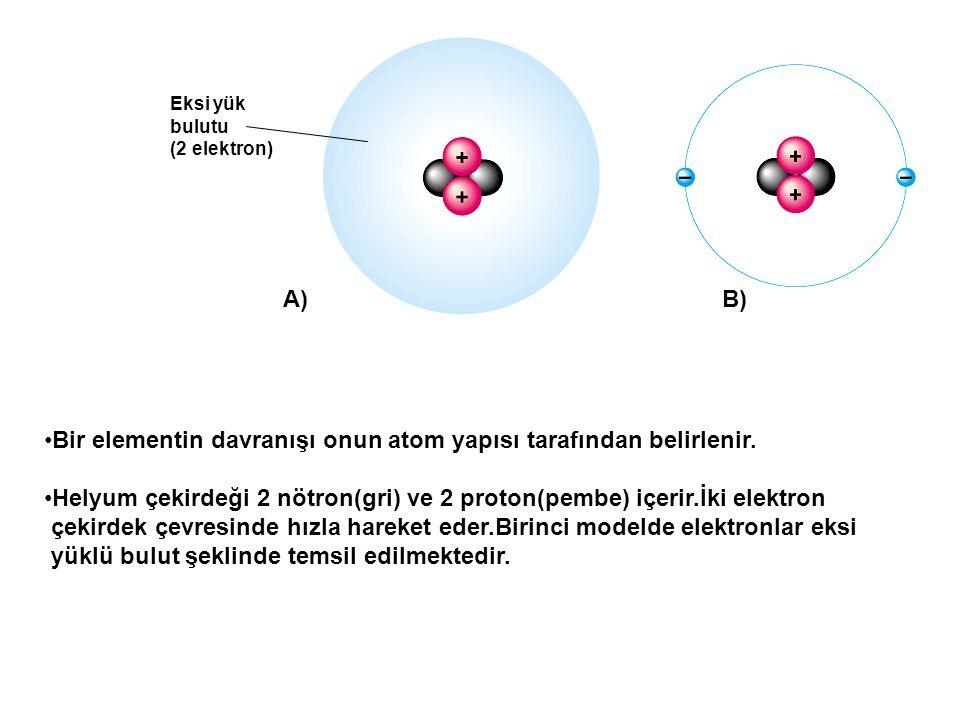 Bir elementin davranışı onun atom yapısı tarafından belirlenir. Helyum çekirdeği 2 nötron(gri) ve 2 proton(pembe) içerir.İki elektron çekirdek çevresi