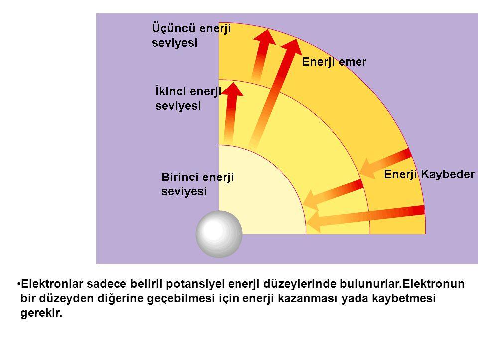 Elektronlar sadece belirli potansiyel enerji düzeylerinde bulunurlar.Elektronun bir düzeyden diğerine geçebilmesi için enerji kazanması yada kaybetmes