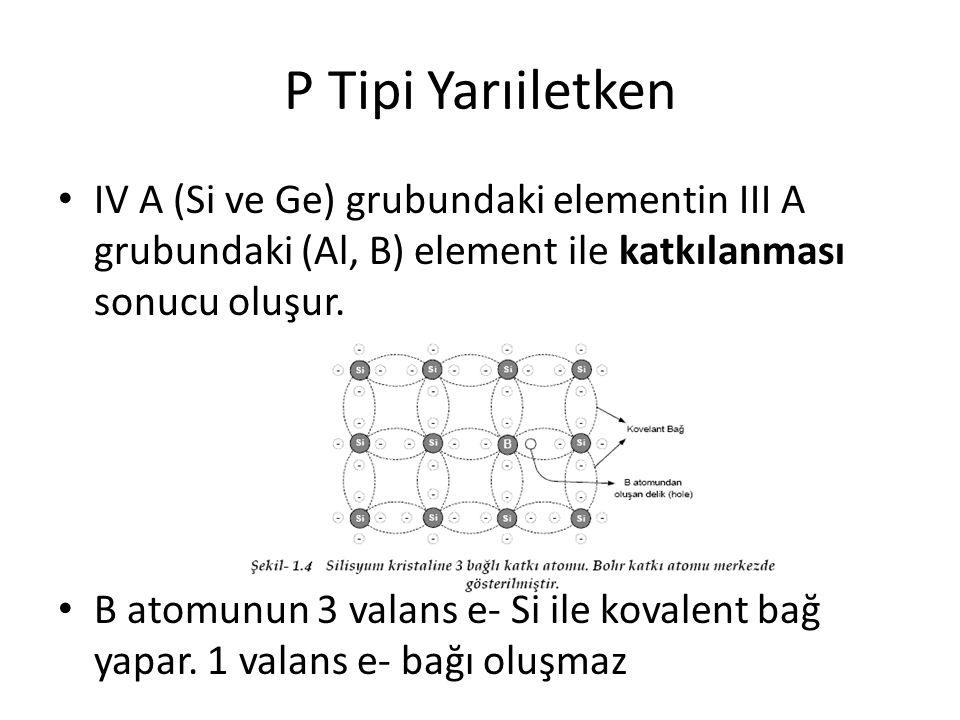 P Tipi Yarıiletken IV A (Si ve Ge) grubundaki elementin III A grubundaki (Al, B) element ile katkılanması sonucu oluşur. B atomunun 3 valans e- Si ile