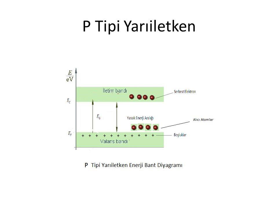 P Tipi Yarıiletken