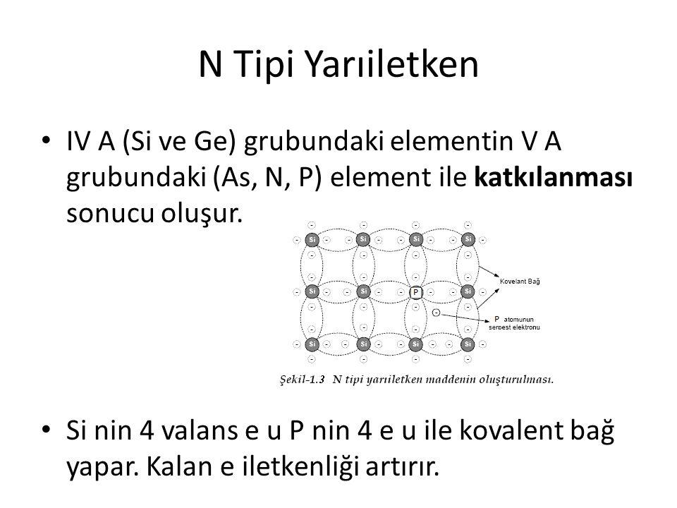 N Tipi Yarıiletken IV A (Si ve Ge) grubundaki elementin V A grubundaki (As, N, P) element ile katkılanması sonucu oluşur. Si nin 4 valans e u P nin 4