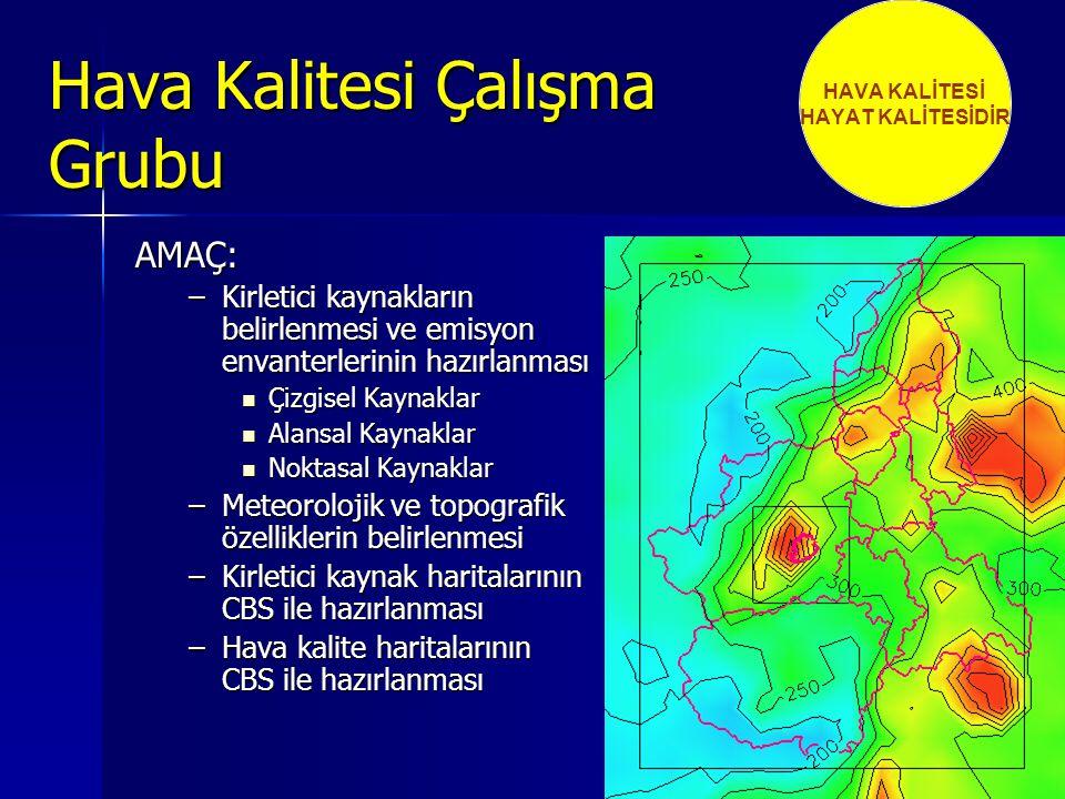 Hava Kalitesi Çalışma Grubu AMAÇ: –Kirletici kaynakların belirlenmesi ve emisyon envanterlerinin hazırlanması Çizgisel Kaynaklar Çizgisel Kaynaklar Alansal Kaynaklar Alansal Kaynaklar Noktasal Kaynaklar Noktasal Kaynaklar –Meteorolojik ve topografik özelliklerin belirlenmesi –Kirletici kaynak haritalarının CBS ile hazırlanması –Hava kalite haritalarının CBS ile hazırlanması HAVA KALİTESİ HAYAT KALİTESİDİR