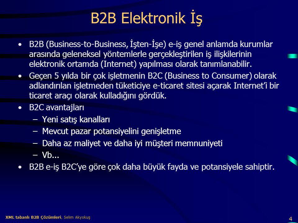 5 XML tabanlı B2B Çözümleri, Selim Akyokuş XML tabanlı B2B Çözümleri, Selim Akyokuş B2B e-iş Faydaları Geleneksel iş modellerini değiştirecek olan B2B e-iş bir çok fayda sağlacaktır: –Daha iyi müşteri tatmini ve desteği –Yeni ürün ve hizmetlerin pazara hızla sunulması –Daha iyi servis –Daha iyi alım ve satış işlemleri –Daha az işletim maliyeti –Daha az üretim maliyeti –Daha düşük stok maliyeti
