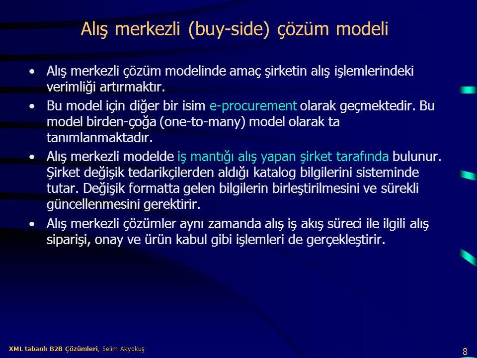 9 XML tabanlı B2B Çözümleri, Selim Akyokuş XML tabanlı B2B Çözümleri, Selim Akyokuş Satış merkezli (sell-side) çözüm Modeli Satış merkezli model çözümleri satış süreci verimliğini artırmak ve maliyetleri düşürmek için alıcılar ile elektronik etkileşim sağlar.