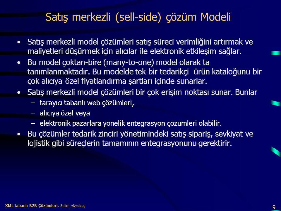 10 XML tabanlı B2B Çözümleri, Selim Akyokuş XML tabanlı B2B Çözümleri, Selim Akyokuş Elektronik pazar (e-pazar, e-marketplace) çözüm modeli Üçünçü B2B iş çözüm modeli e-pazar olarak adlandıracağımız elektronik pazarlardır (e-marketplace).