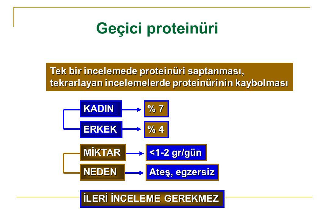 Geçici proteinüri Tek bir incelemede proteinüri saptanması, tekrarlayan incelemelerde proteinürinin kaybolması KADIN ERKEK İLERİ İNCELEME GEREKMEZ % 7