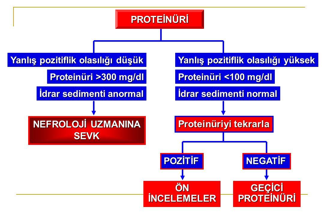 Yanlış pozitiflik olasılığı düşük Proteinüri >300 mg/dl İdrar sedimenti anormal PROTEİNÜRİ Yanlış pozitiflik olasılığı yüksek Proteinüri <100 mg/dl İd