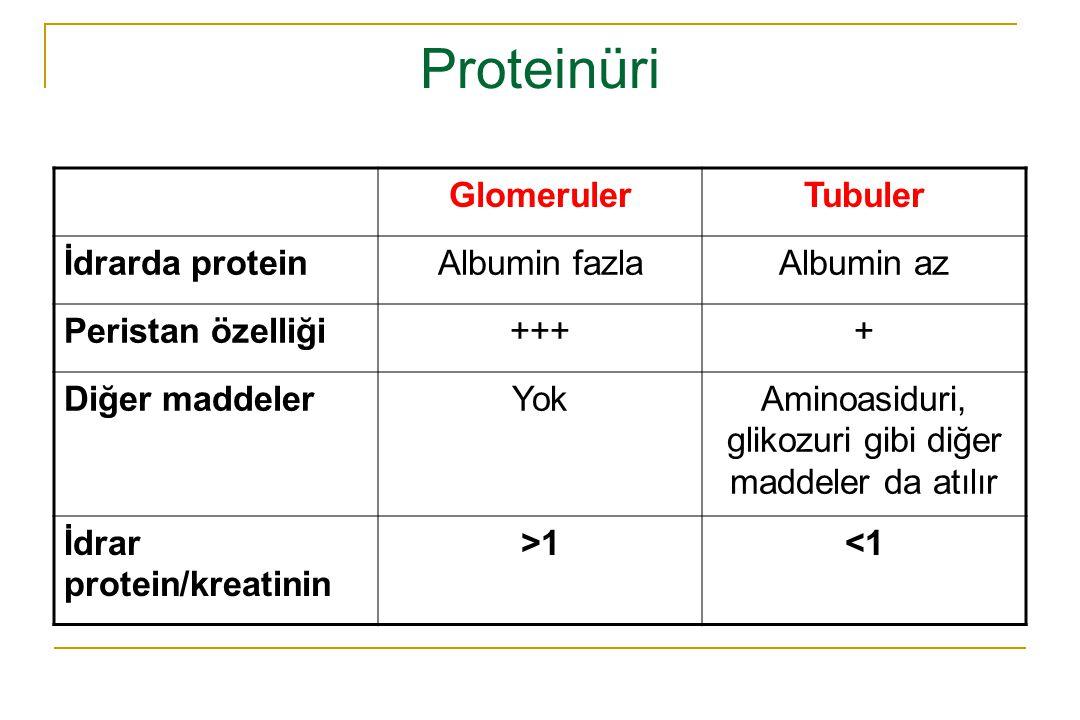 Proteinüri GlomerulerTubuler İdrarda proteinAlbumin fazlaAlbumin az Peristan özelliği++++ Diğer maddelerYokAminoasiduri, glikozuri gibi diğer maddeler