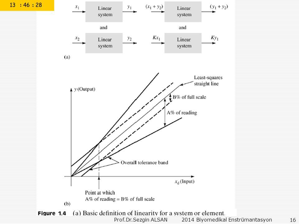 Prof.Dr.Sezgin ALSAN 2014 Biyomedikal Enstrümantasyon 16