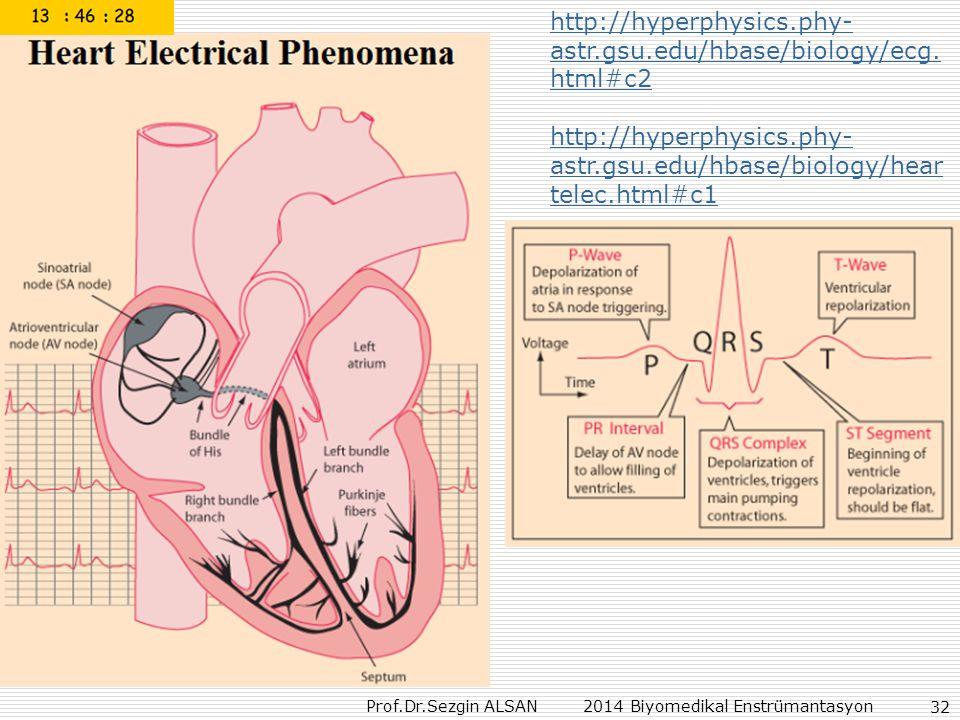 Prof.Dr.Sezgin ALSAN 2014 Biyomedikal Enstrümantasyon 32 http://hyperphysics.phy- astr.gsu.edu/hbase/biology/ecg. html#c2 http://hyperphysics.phy- ast
