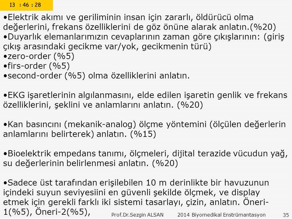 Prof.Dr.Sezgin ALSAN 2014 Biyomedikal Enstrümantasyon 35 Elektrik akımı ve geriliminin insan için zararlı, öldürücü olma değerlerini, frekans özellikl