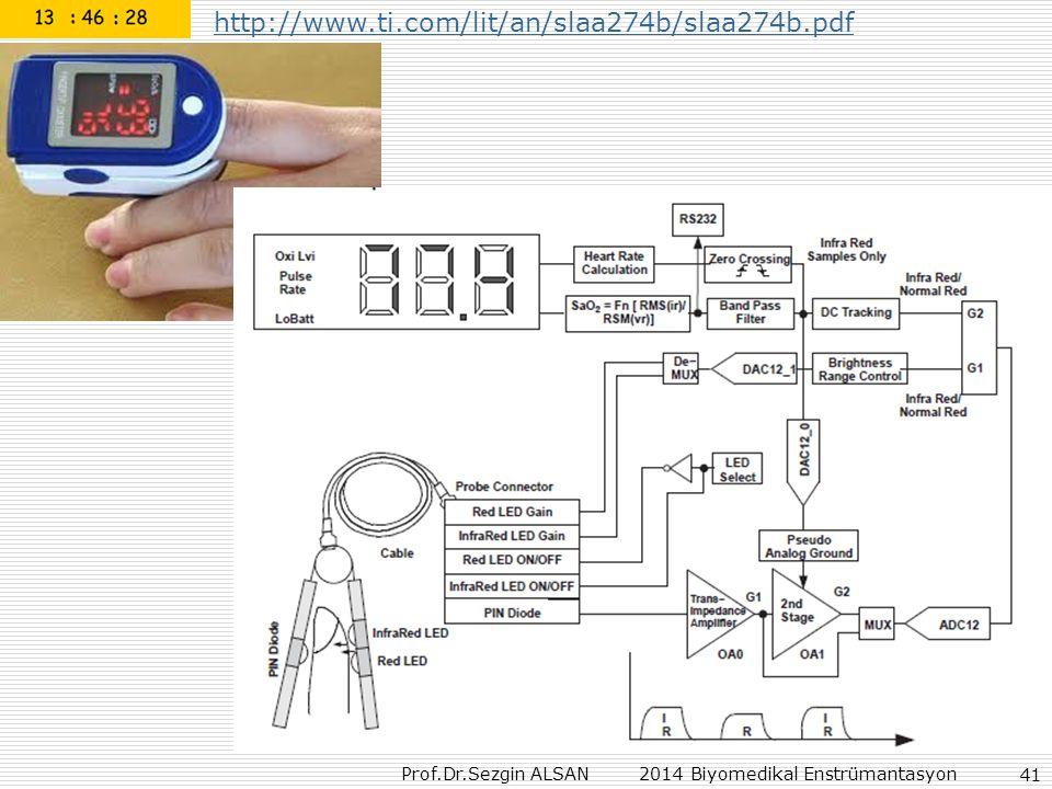 Prof.Dr.Sezgin ALSAN 2014 Biyomedikal Enstrümantasyon 41 http://www.ti.com/lit/an/slaa274b/slaa274b.pdf