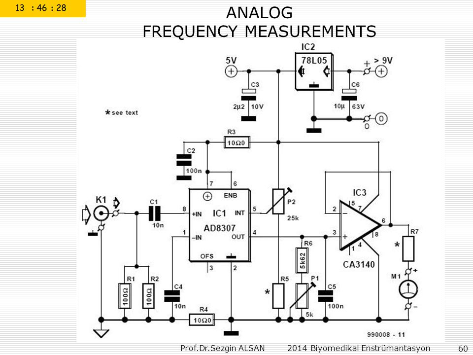 Prof.Dr.Sezgin ALSAN 2014 Biyomedikal Enstrümantasyon 60 ANALOG FREQUENCY MEASUREMENTS