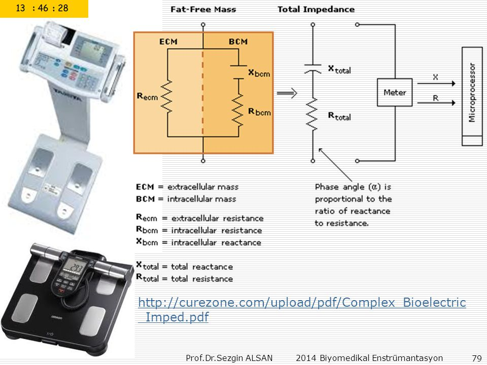 Prof.Dr.Sezgin ALSAN 2014 Biyomedikal Enstrümantasyon 79 http://curezone.com/upload/pdf/Complex_Bioelectric _Imped.pdf