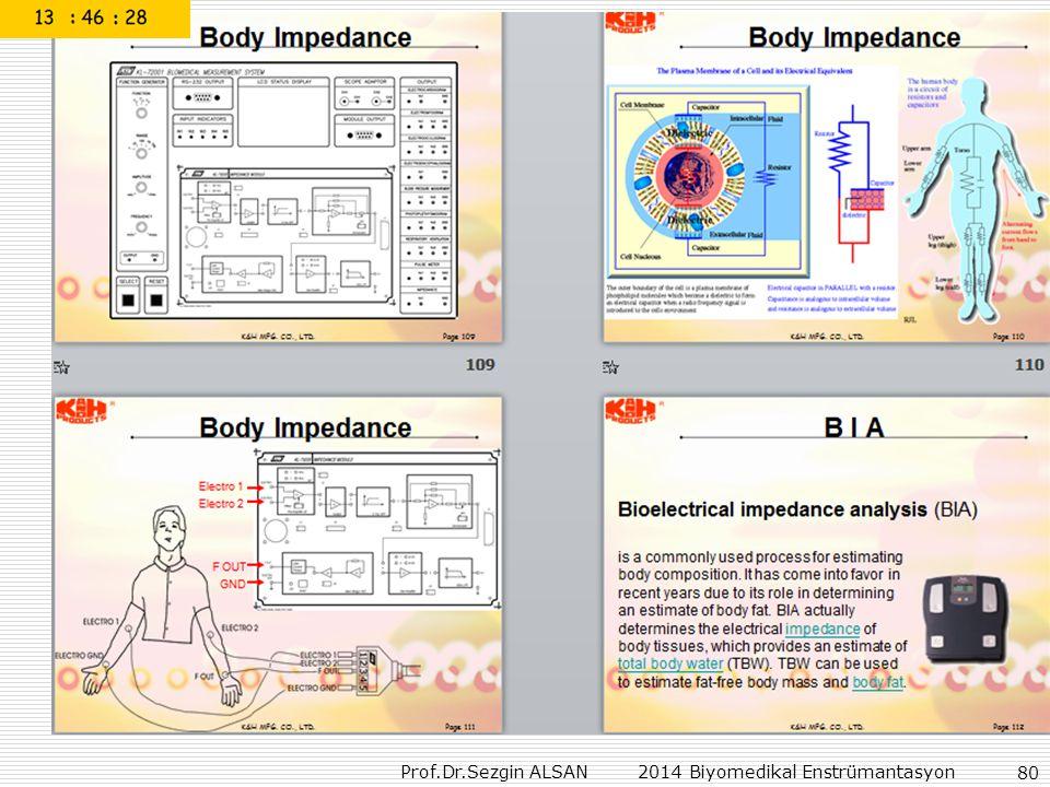 Prof.Dr.Sezgin ALSAN 2014 Biyomedikal Enstrümantasyon 80
