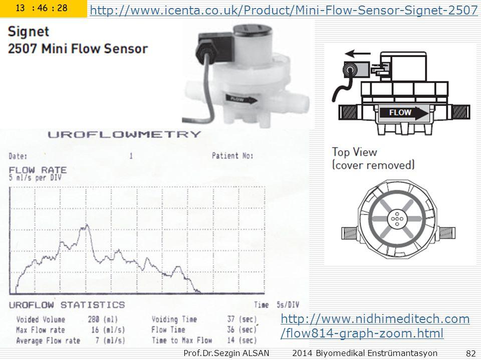 Prof.Dr.Sezgin ALSAN 2014 Biyomedikal Enstrümantasyon 82 http://www.icenta.co.uk/Product/Mini-Flow-Sensor-Signet-2507 http://www.nidhimeditech.com /fl
