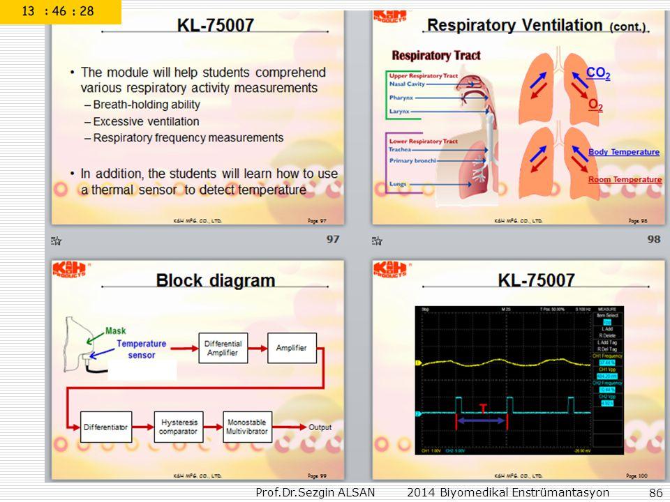 Prof.Dr.Sezgin ALSAN 2014 Biyomedikal Enstrümantasyon 86