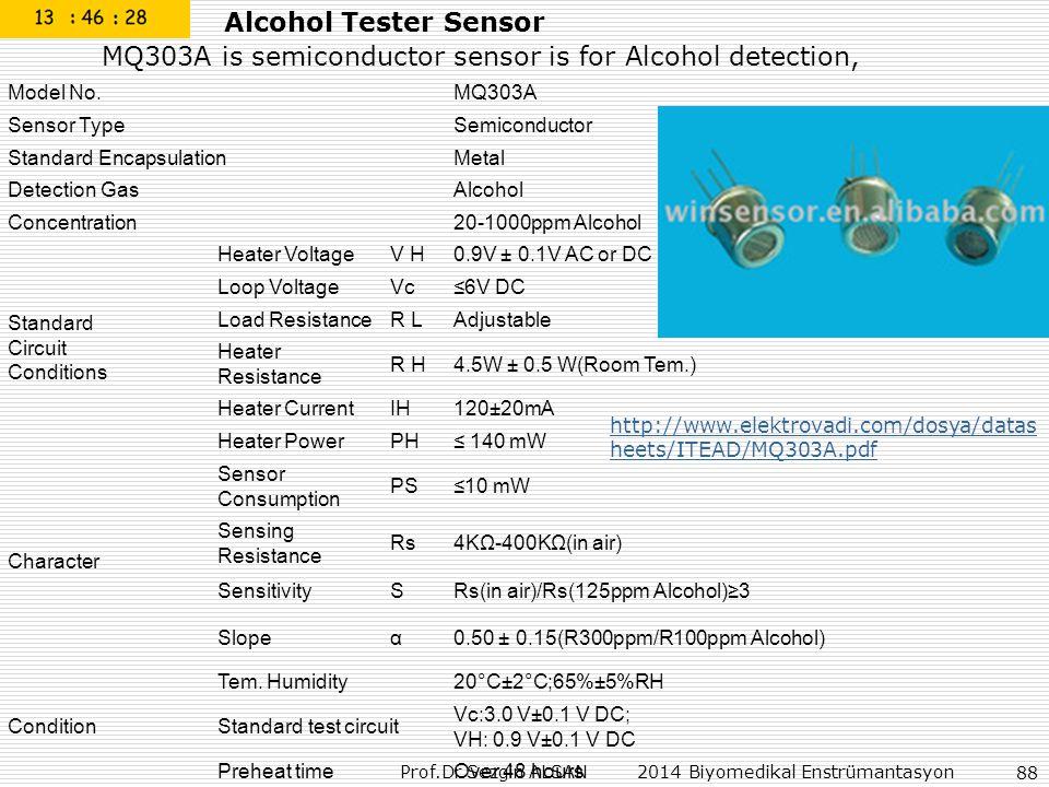 Prof.Dr.Sezgin ALSAN 2014 Biyomedikal Enstrümantasyon 88 Alcohol Tester Sensor MQ303A is semiconductor sensor is for Alcohol detection, Model No.MQ303A Sensor TypeSemiconductor Standard EncapsulationMetal Detection GasAlcohol Concentration20-1000ppm Alcohol Standard Circuit Conditions Heater VoltageV H0.9V ± 0.1V AC or DC Loop VoltageVc≤6V DC Load ResistanceR LAdjustable Heater Resistance R H4.5W ± 0.5 W(Room Tem.) Heater CurrentIH120±20mA Heater PowerPH≤ 140 mW Character Sensor Consumption PS≤10 mW Sensing Resistance Rs4KΩ-400KΩ(in air) SensitivitySRs(in air)/Rs(125ppm Alcohol)≥3 Slopeα0.50 ± 0.15(R300ppm/R100ppm Alcohol) Condition Tem.