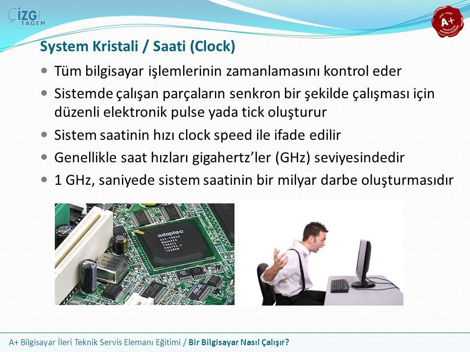 A+ Bilgisayar İleri Teknik Servis Elemanı Eğitimi / Bir Bilgisayar Nasıl Çalışır.