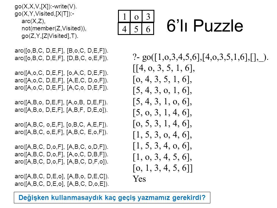 6'lı Puzzle go(X,X,V,[X]):-write(V). go(X,Y,Visited,[X|T]):- arc(X,Z), not(member(Z,Visited)), go(Z,Y,[Z|Visited],T). arc([o,B,C, D,E,F], [B,o,C, D,E,