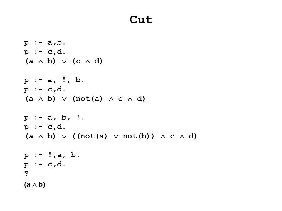 Cut p :- a,b. p :- c,d. (a  b)  (c  d) p :- a, !, b. p :- c,d. (a  b)  (not(a)  c  d) p :- a, b, !. p :- c,d. (a  b)  ((not(a)  not(b))  c