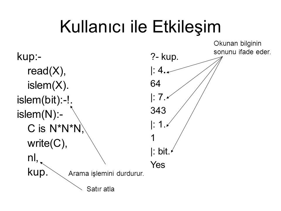 Kullanıcı ile Etkileşim kup:- read(X), islem(X). islem(bit):-!. islem(N):- C is N*N*N, write(C), nl, kup. ?- kup. |: 4. 64 |: 7. 343 |: 1. 1 |: bit. Y