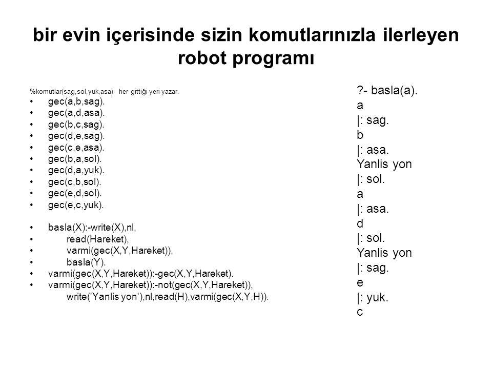 bir evin içerisinde sizin komutlarınızla ilerleyen robot programı %komutlar(sag,sol,yuk,asa) her gittiği yeri yazar. gec(a,b,sag). gec(a,d,asa). gec(b