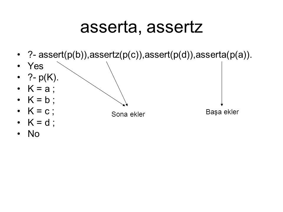 asserta, assertz ?- assert(p(b)),assertz(p(c)),assert(p(d)),asserta(p(a)). Yes ?- p(K). K = a ; K = b ; K = c ; K = d ; No Sona ekler Başa ekler