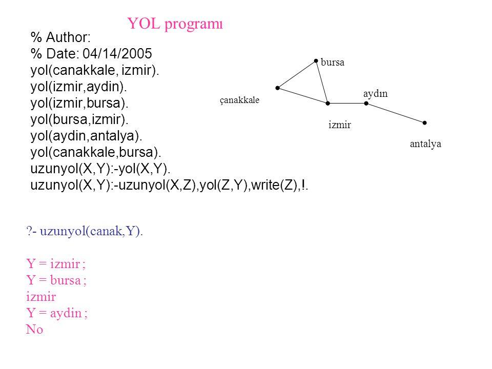 % Author: % Date: 04/14/2005 yol(canakkale, izmir). yol(izmir,aydin). yol(izmir,bursa). yol(bursa,izmir). yol(aydin,antalya). yol(canakkale,bursa). uz