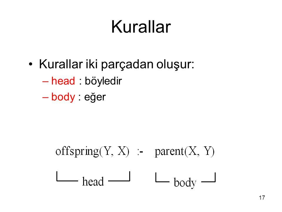 17 Kurallar Kurallar iki parçadan oluşur: –head : böyledir –body : eğer