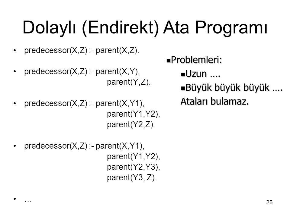 25 predecessor(X,Z) :- parent(X,Z). predecessor(X,Z) :- parent(X,Y), parent(Y,Z). predecessor(X,Z) :- parent(X,Y1), parent(Y1,Y2), parent(Y2,Z). prede
