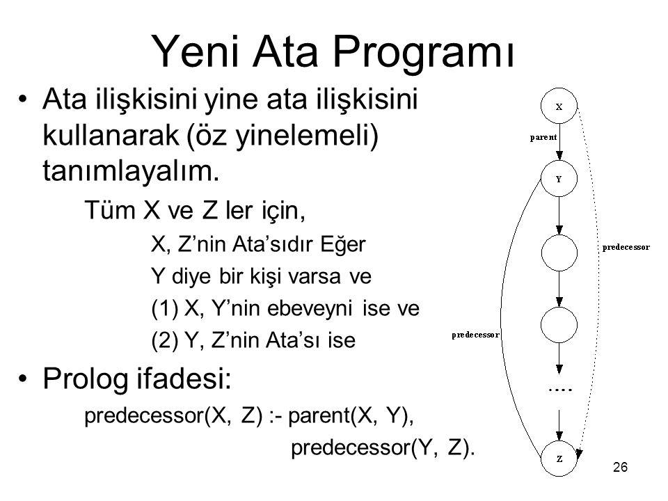 26 Yeni Ata Programı Ata ilişkisini yine ata ilişkisini kullanarak (öz yinelemeli) tanımlayalım. Tüm X ve Z ler için, X, Z'nin Ata'sıdır Eğer Y diye b
