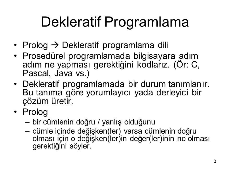3 Dekleratif Programlama Prolog  Dekleratif programlama dili Prosedürel programlamada bilgisayara adım adım ne yapması gerektiğini kodlarız. (Ör: C,