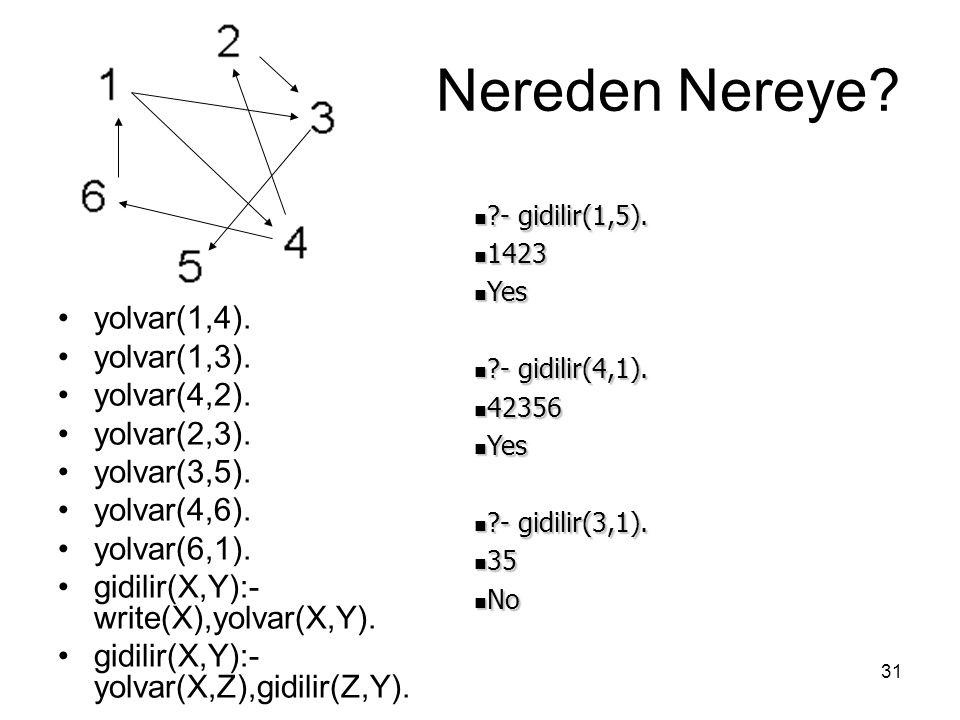 31 Nereden Nereye? yolvar(1,4). yolvar(1,3). yolvar(4,2). yolvar(2,3). yolvar(3,5). yolvar(4,6). yolvar(6,1). gidilir(X,Y):- write(X),yolvar(X,Y). gid