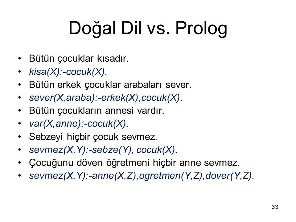 33 Doğal Dil vs. Prolog Bütün çocuklar kısadır. kisa(X):-cocuk(X). Bütün erkek çocuklar arabaları sever. sever(X,araba):-erkek(X),cocuk(X). Bütün çocu