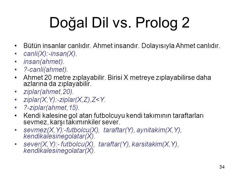 34 Doğal Dil vs. Prolog 2 Bütün insanlar canlıdır. Ahmet insandır. Dolayısıyla Ahmet canlıdır. canli(X):-insan(X). insan(ahmet). ?-canli(ahmet). Ahmet