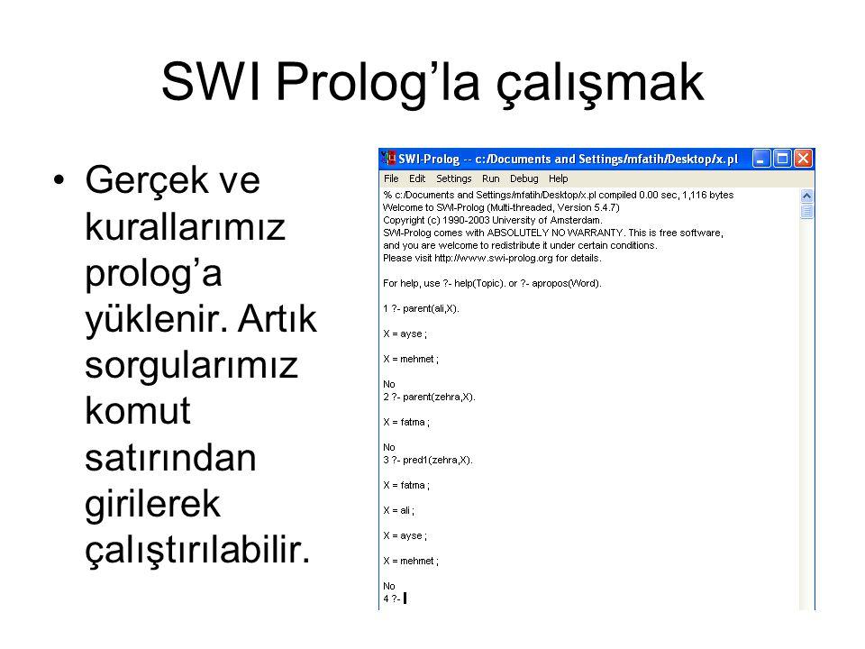 SWI Prolog'la çalışmak Gerçek ve kurallarımız prolog'a yüklenir. Artık sorgularımız komut satırından girilerek çalıştırılabilir.