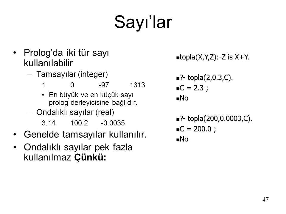 47 Sayı'lar Prolog'da iki tür sayı kullanılabilir –Tamsayılar (integer) 10-97 1313 En büyük ve en küçük sayı prolog derleyicisine bağlıdır. –Ondalıklı