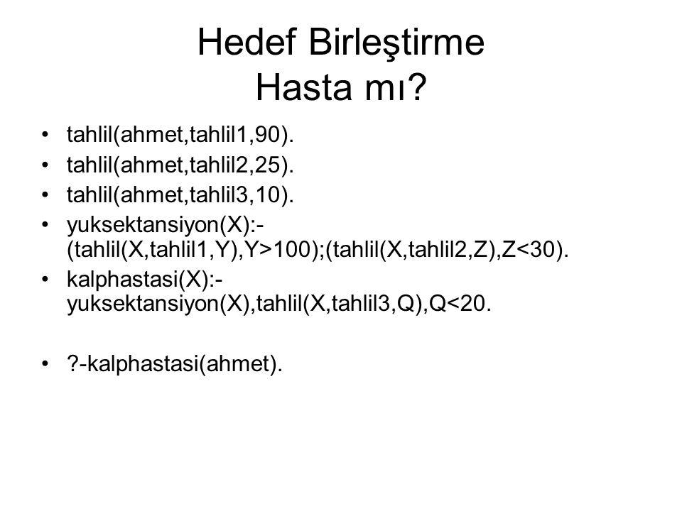 Hedef Birleştirme Hasta mı? tahlil(ahmet,tahlil1,90). tahlil(ahmet,tahlil2,25). tahlil(ahmet,tahlil3,10). yuksektansiyon(X):- (tahlil(X,tahlil1,Y),Y>1