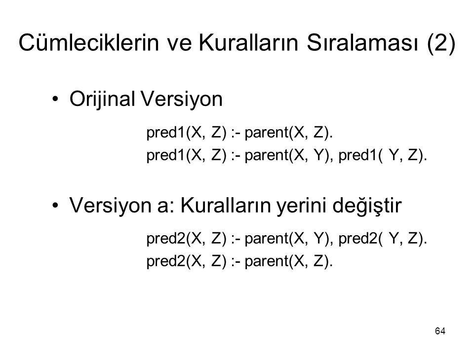 64 Cümleciklerin ve Kuralların Sıralaması (2) Orijinal Versiyon pred1(X, Z) :- parent(X, Z). pred1(X, Z) :- parent(X, Y), pred1( Y, Z). Versiyon a: Ku