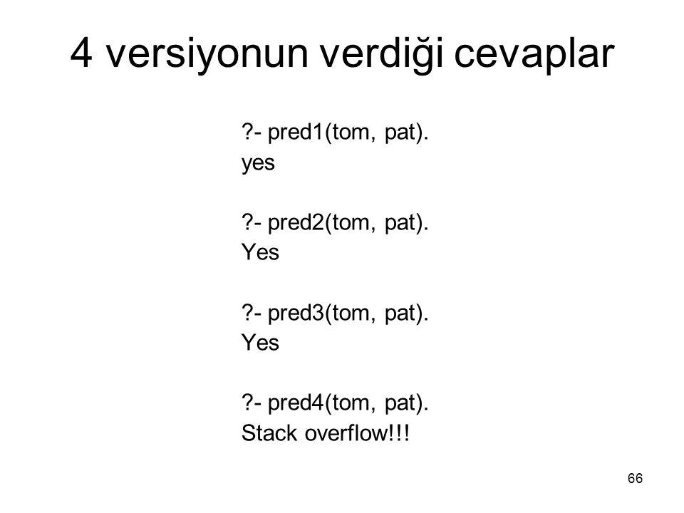 66 4 versiyonun verdiği cevaplar ?- pred1(tom, pat). yes ?- pred2(tom, pat). Yes ?- pred3(tom, pat). Yes ?- pred4(tom, pat). Stack overflow!!!