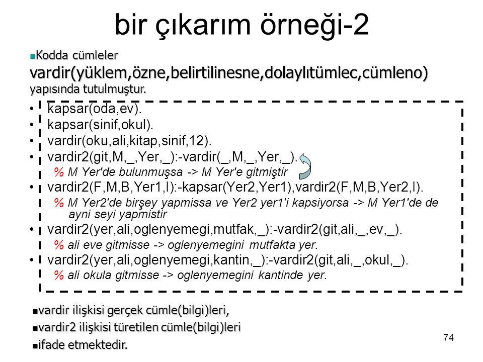 74 bir çıkarım örneği-2 kapsar(oda,ev). kapsar(sinif,okul). vardir(oku,ali,kitap,sinif,12). vardir2(git,M,_,Yer,_):-vardir(_,M,_,Yer,_). % M Yer'de bu