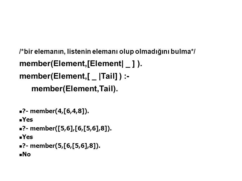 /*bir elemanın, listenin elemanı olup olmadığını bulma*/ member(Element,[Element| _ ] ). member(Element,[ _ |Tail] ) :- member(Element,Tail). ?- membe