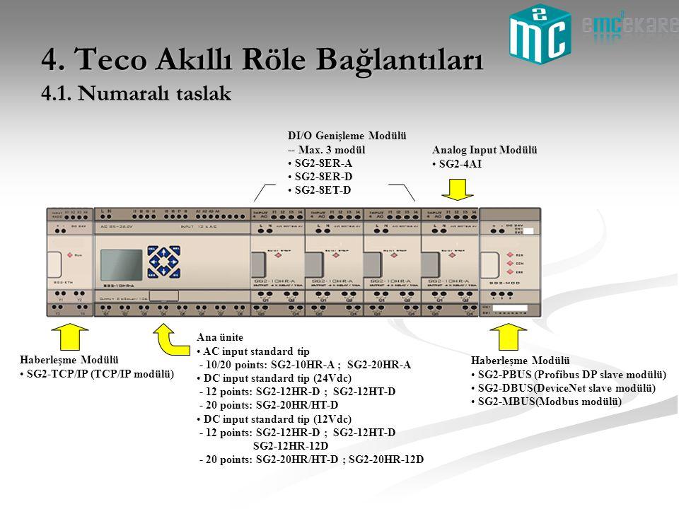 4. Teco Akıllı Röle Bağlantıları 4.1. Numaralı taslak DI/O Genişleme Modülü -- Max. 3 modül SG2-8ER-A SG2-8ER-D SG2-8ET-D Analog Input Modülü SG2-4AI