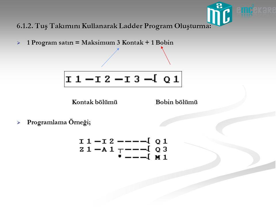 6.1.2. Tuş Takımını Kullanarak Ladder Program Oluşturma:  1 Program satırı = Maksimum 3 Kontak + 1 Bobin Kontak bölümü Bobin bölümü  Programlama Örn